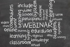 Webinar word cloud Royalty Free Stock Images