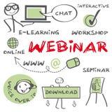 Webinarconcept, onderwijs Stock Foto