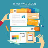 Webontwerp, ui, ux, wireframe concepten vlak ontwerp Royalty-vrije Stock Fotografie