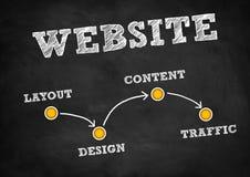 website Stockfoto