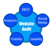 Website audit. Relevant and important topics regarding a website audit Royalty Free Stock Photo