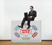 Website concept Royalty Free Stock Image