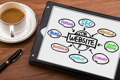 Website concept hand drawing on tablet pc Stock Image