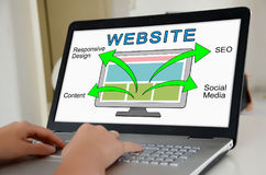 Website concept on a laptop screen. Hands on a laptop with screen showing website concept Royalty Free Stock Image