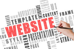 Website concept Royalty Free Stock Photos