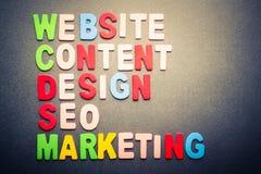 Website Stock Photo