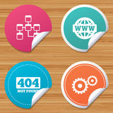 Website database icon. Internet globe and repair. Round stickers or website banners. Website database icon. Internet globe and gear signs. 404 page not found Royalty Free Stock Photo