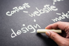 Website design. Hand pointing at Design word of Website Creation concept on chalkboard Royalty Free Stock Photography