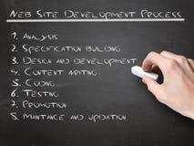 Website development process. On blackboard Royalty Free Stock Photos