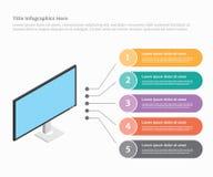 Website för baner för mall för isometrisk stil för apparat för bildskärmskärm infographic eller broschyrtryck för informationssta vektor illustrationer