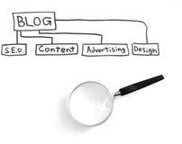 website för blogaffärsplan Royaltyfri Bild