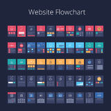 Website Flowchart. Flowchart cards for website structure planning. Pixel-perfect layered vector illustration Stock Photography