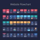Website Flowchart. Flowchart cards for website structure planning. Pixel-perfect layered vector illustration vector illustration