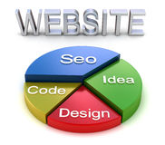 Website graph concept. 3D illustration Royalty Free Stock Image