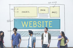 Website Homepage Responsive Design Ideas Concept Royalty Free Stock Photography