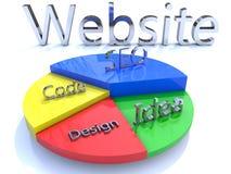 Website optimization Royalty Free Stock Images