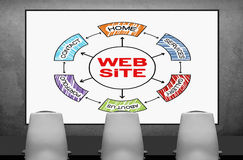 Website plan. Poster with drawing website plan on a wall in boardroom Stock Photo