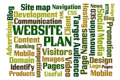 Website Plan. Word cloud on white background Royalty Free Stock Image