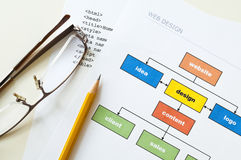 Website planning. Web design project planning with diagram, html, pencil and glasses Royalty Free Stock Image