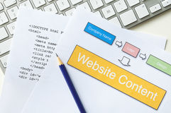Website planning. Web design project planning with diagram, HTML, pencil and keyboard Royalty Free Stock Photo
