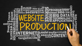 Website production with related word cloud handwritten on blackb Royalty Free Stock Photos