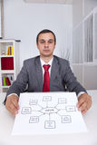Website schema solution. Mature businessman holding a paper document with a website diagram solution Stock Image
