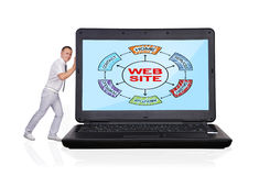 Website scheme Stock Photo