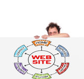 Website scheme Royalty Free Stock Photos