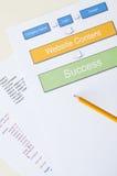 Website success Stock Images