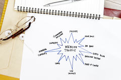 Website traffic Royalty Free Stock Photography