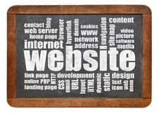 Website word cloud. On a vintage slate blackboard isolated on white Stock Photography
