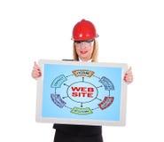 Websiteconcept Stock Foto