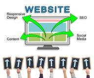 Websiteconcept op een whiteboard Royalty-vrije Stock Afbeelding