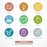 Websiteentwicklungs-Zeitlinie Prozess Vektor Lizenzfreies Stockbild