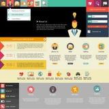 Websitemalplaatje die de vlakke ontwerptendens kenmerken Stock Foto's
