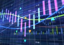 Wechselwirkende Finanzzitate und technische Analyse Lizenzfreies Stockfoto