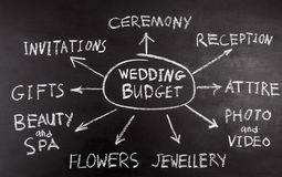 Wedding budget mindmap concept Royalty Free Stock Photos