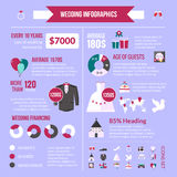 Wedding Ceremony Cost Infographic Statistics. Wedding ceremony average cost for urban and country weddings infographic presentation with pictograms diagrams Stock Image