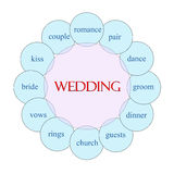 Wedding Circular Word Concept. Wedding concept circular diagram in pink and blue with great terms such as romance, couple, kiss, bride, vows and more Stock Images