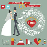 Wedding costs infographic set with icons,diagram Royalty Free Stock Image