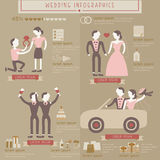 Wedding info graphic Royalty Free Stock Photos