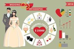 Wedding infographic Концепции дела круга, невеста Стоковое Изображение