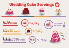 Wedding infographic с гостями Шаблон дизайна статистик Концепции дела круга вектора с плоскими значками иллюстрация Стоковая Фотография RF