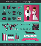 Wedding infographic. Royalty Free Stock Images