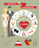 Wedding infographic set with circle business concepts,diagram stock illustration