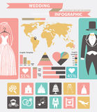 Wedding infographic set.Wedding wear,world map Royalty Free Stock Photography