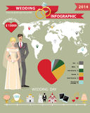 Wedding infographic set with world map.Wedding day Royalty Free Stock Photo