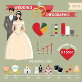 Wedding infographic set with world map.Wedding day statistics Royalty Free Stock Photography