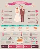 Wedding infographic statistics chart layout Stock Image