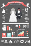 Wedding infographics set. Retro wedding clothing Royalty Free Stock Photography